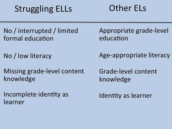 learner comparison chart