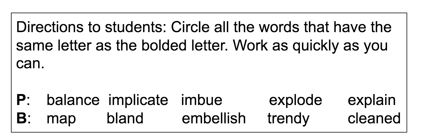 Figure 1. Simple P/B Distinction Exercise