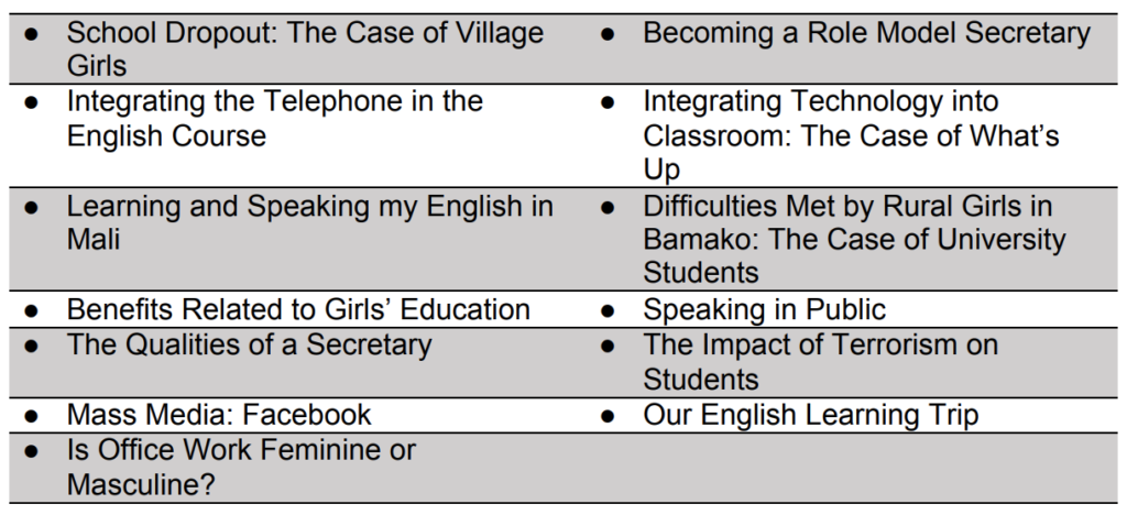 Table 1. Topics of the Oral Presentation Project