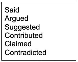 Figure 1. A list of vocabulary reporting verbs for citing sources in arguments